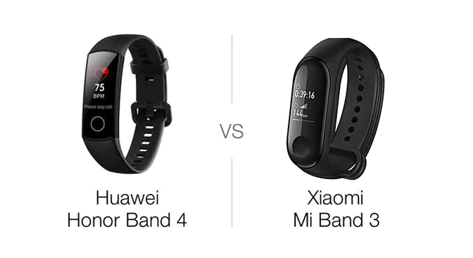 Mi 3 Band Fitness Review - TinyPaisa